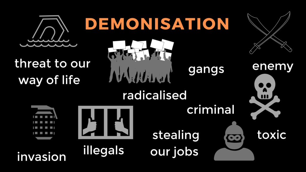 Demononisation